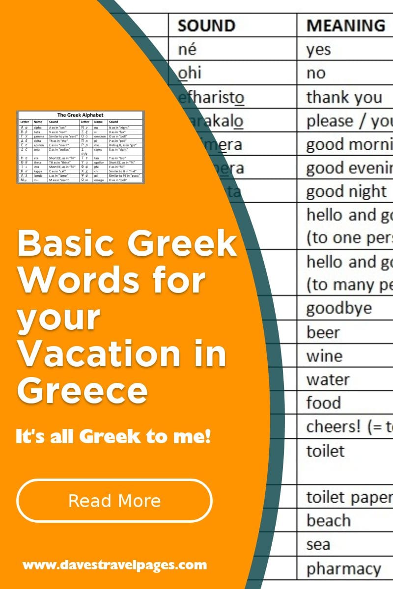Basic Greek Words: A quick guide to useful Greek words to use on your next vacation in Greece.